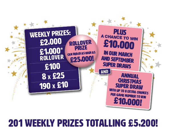 Prize drawer graphics